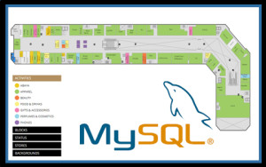 Custom Maps with MySQL